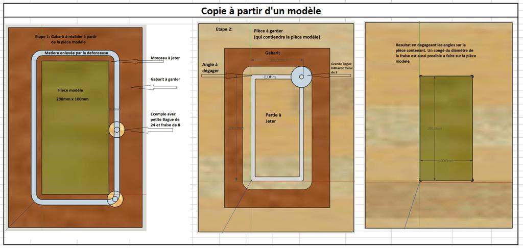 techniques modernes Vente 2019 original Plan] Calcul pour fraisage inclusion et complémentaire avec ...