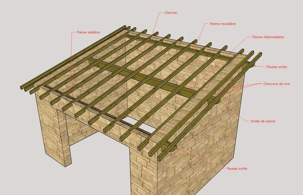 comment construire un carport