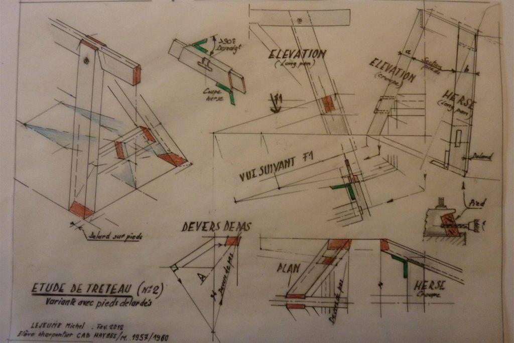 Plan Entrainement Ar 234 Tier La Pyramide Par