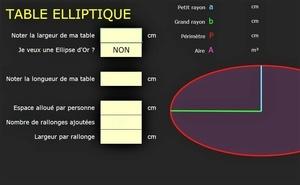 Calculateur Table Elliptique