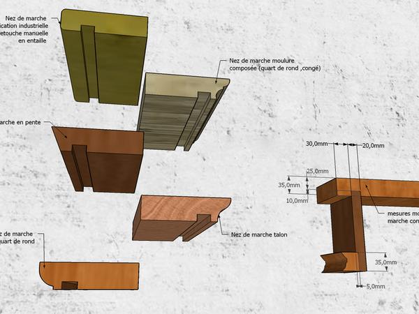 Exemples de nez de marches et mesures moyennes de fabrication
