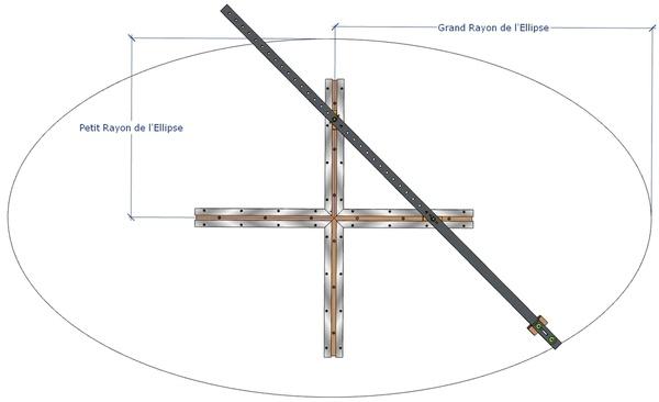 Plan d'un Ellipsographe de Menuisier
