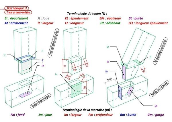 Fiche technique de charpente n9 à n17